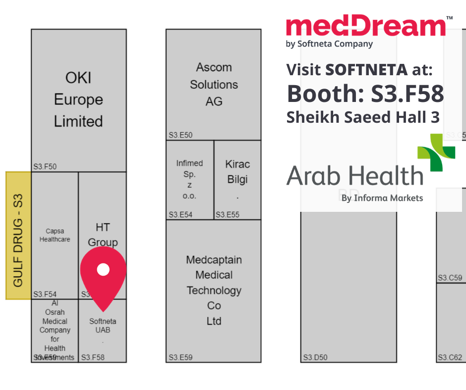 Softneta Medical Imaging At Arab Health 2020